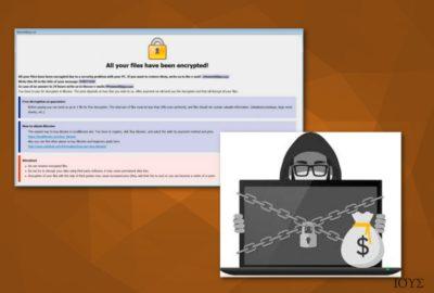 Ο ιός Combo ransomware