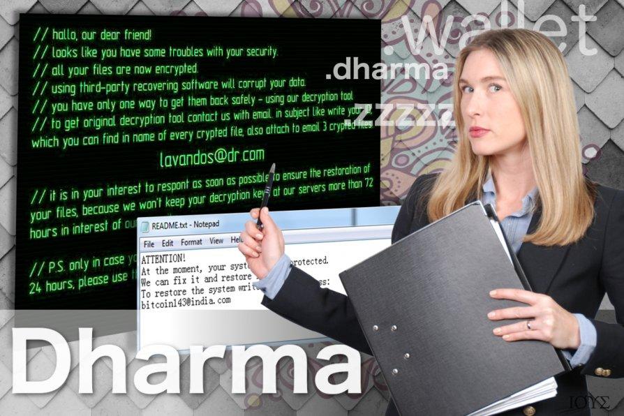 Ο ιός Dharma ransomware