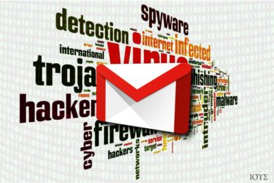Ιός Gmail