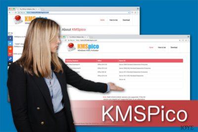 Ο ιός KMSPico