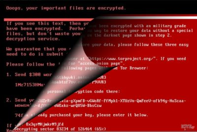 Ο ιός NotPetya ransomware