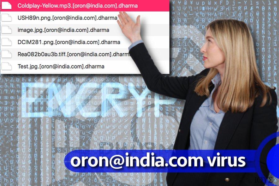 Ιός oron@india.com ransomware