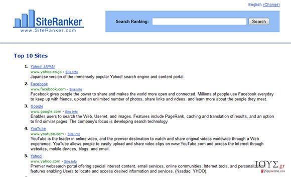 Στιγμιότυπο του SiteRanker