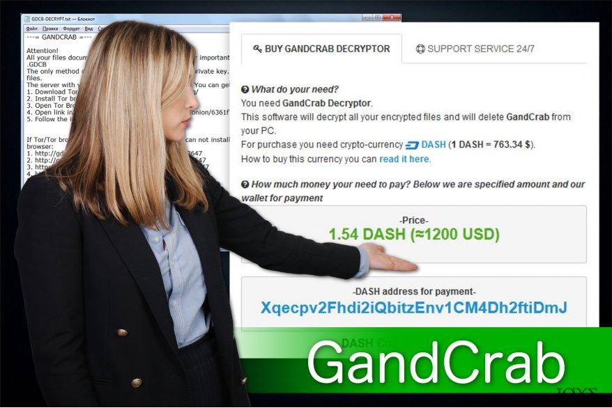 Απεικόνιση του GandCrab ransomware