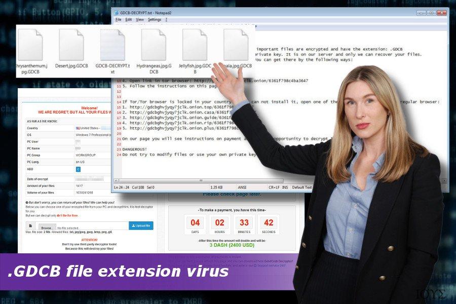 Προβολή ιού κακόβουλης επέκτασης αρχείων .GDCB