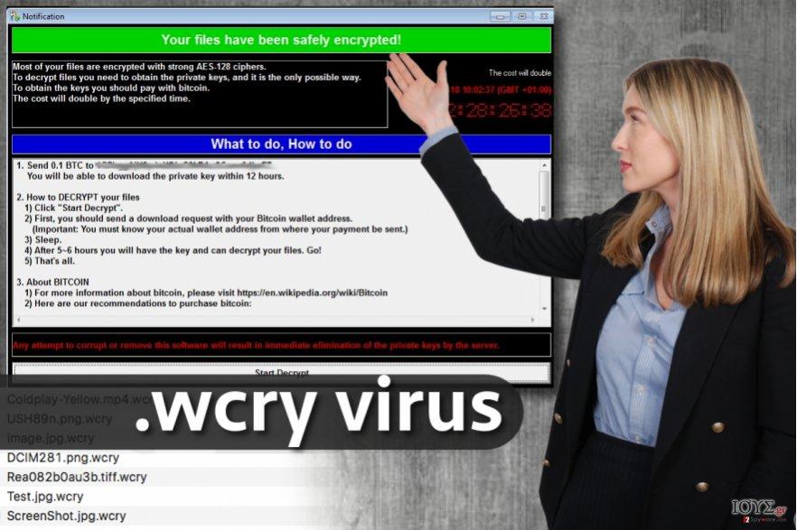 Ο ιός κακόβουλης επέκτασης αρχείου .wcry